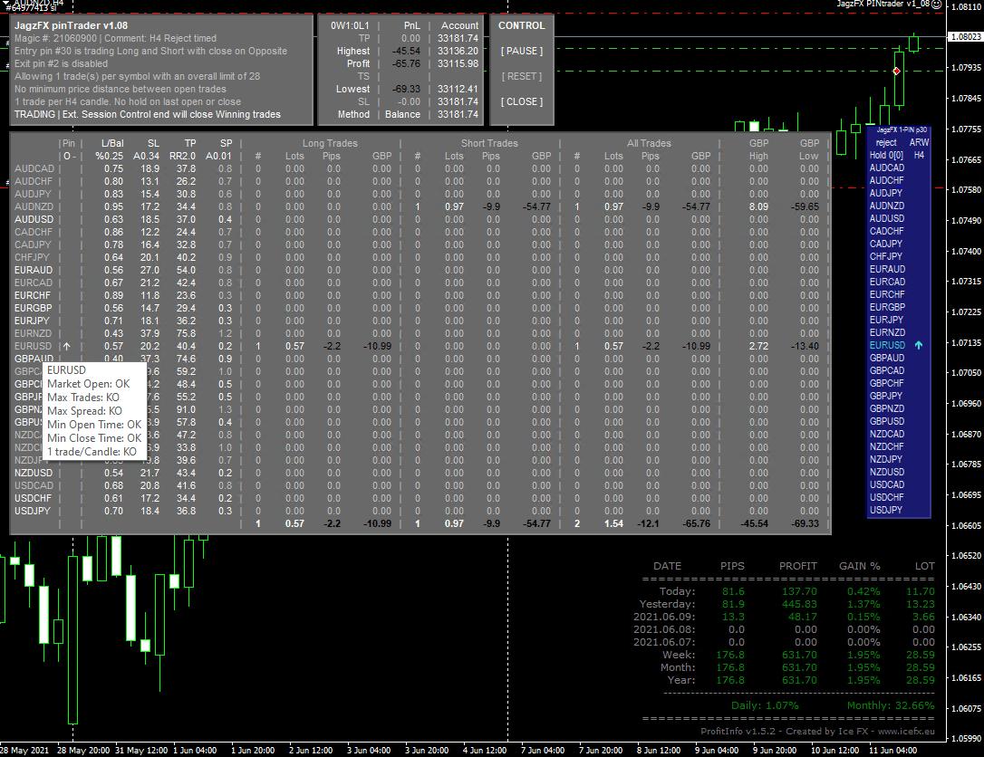 pinTrader v1_08 Display Screenshot