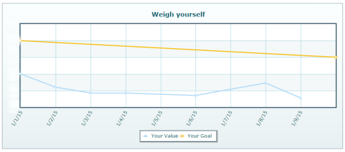 weight-week-1