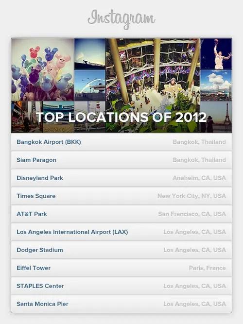 tumblr_inline_instagram-popular-places