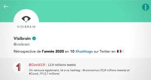twitter-top-20-etude