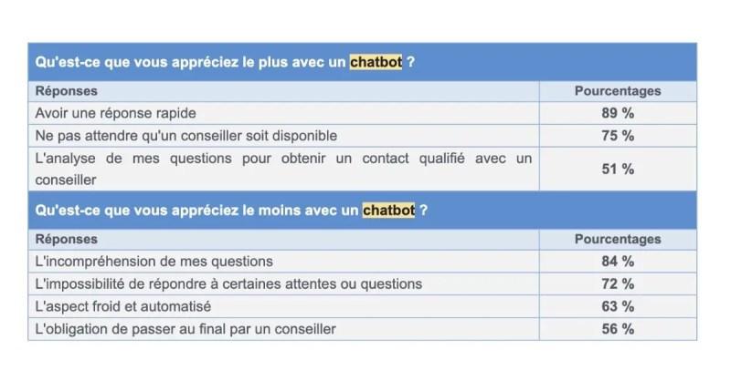 chatbot-etude-consommateurs-jupdlc (1)