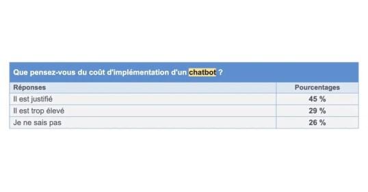 chatbot-etude-consommateurs-jupdlc (3)