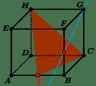 représentation paramétrique de droite, de plan