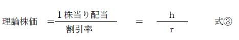 理論株価式3