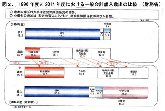 201412図2