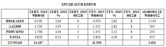 xa_results_krhth