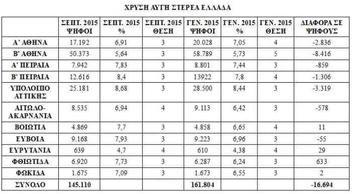 xa_results_sterea