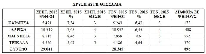 xa_results_thessalia