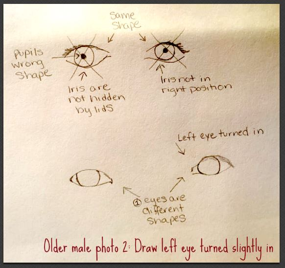 older male eye drawing eye position