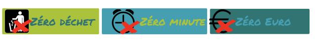 zéro-déchet et économies