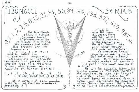 The BOOK OF PHI, Vol 1: The Living Mathematics Of Nature