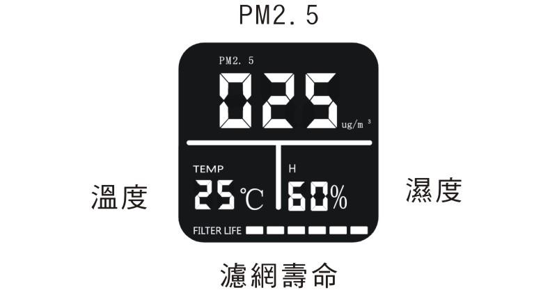 jair-p550等離子除菌消毒空氣清淨機環境顯示面板