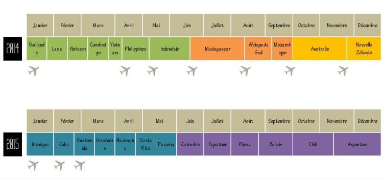 Notre calendrier de Tour du monde de 2 ans - Jaiuneouverture