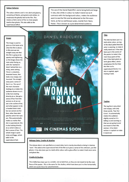 Film Poster Analysis – 'The Woman In Black' Jak Davies