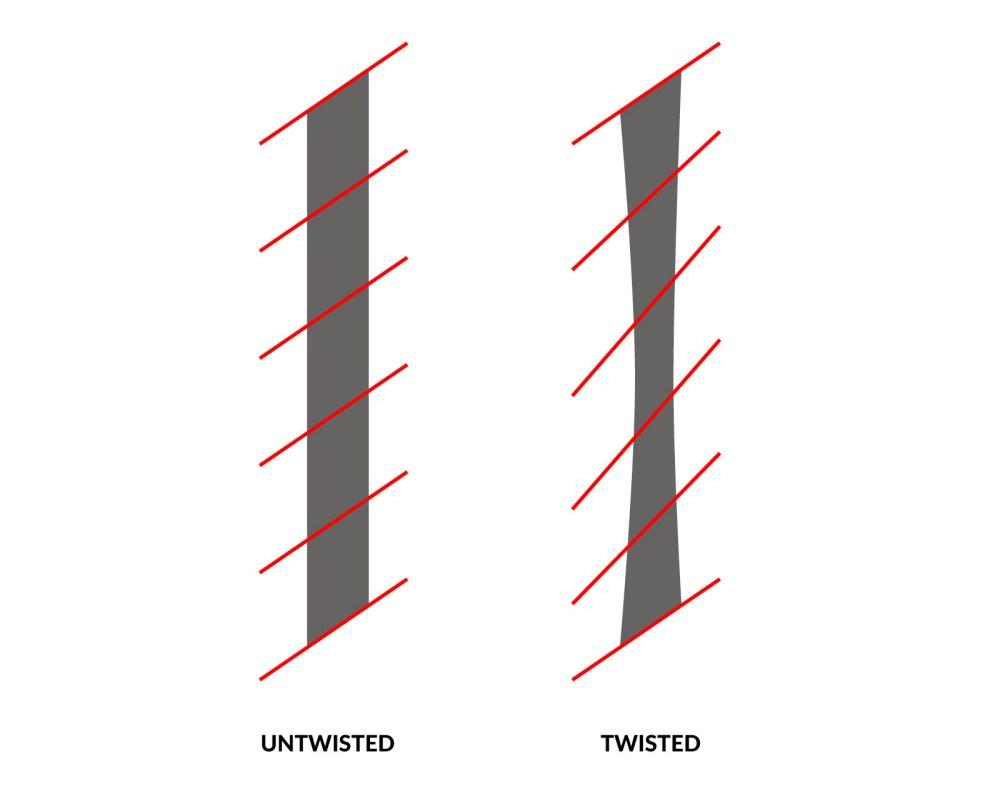 medium resolution of stroke twisting diagram