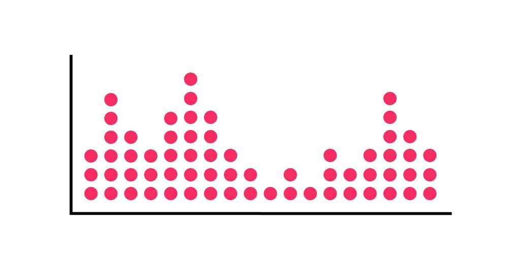 RT @WordPress: 2019 Annual Survey…