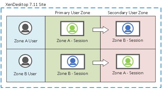 zone01