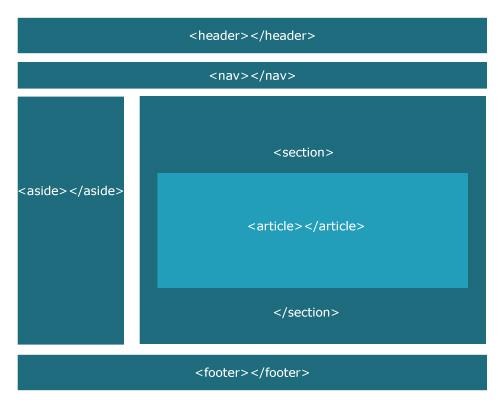html5-markup