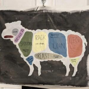 Liver, Lamb