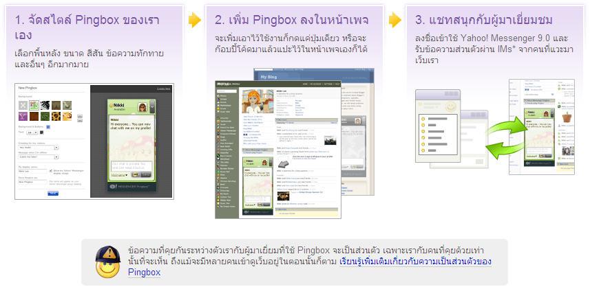 how_to_use_yahoo_pingbox