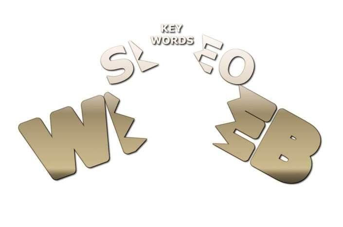 Jak dobrać słowa kluczowe do pozycjonowania? Poradnik!