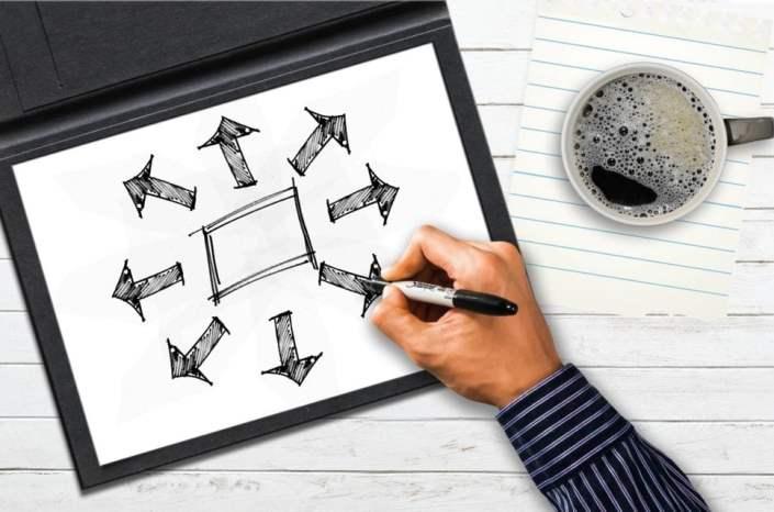 Sketchnotki = myślenie wizualne w biznesie przynosi efekty