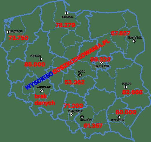 Wysokość zadośćuczynienia po śmierci osoby bliskiej w świetle orzecznictwa- 2015 r.