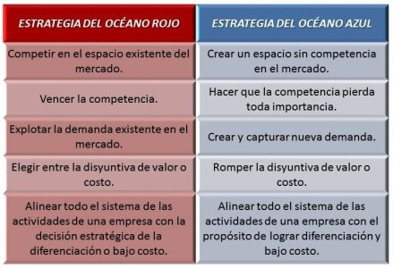 oceano-rojo-azul
