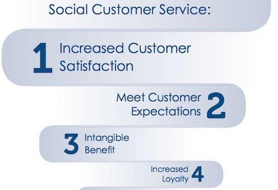 Cómo crear un servicio de atención al cliente en redes sociales