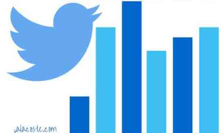 Usa las twitter analytics para generar engagement