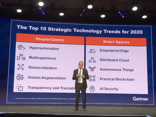 the Top 10 Strategic Technology Trends for 2020