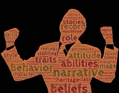 identity, self, self-image
