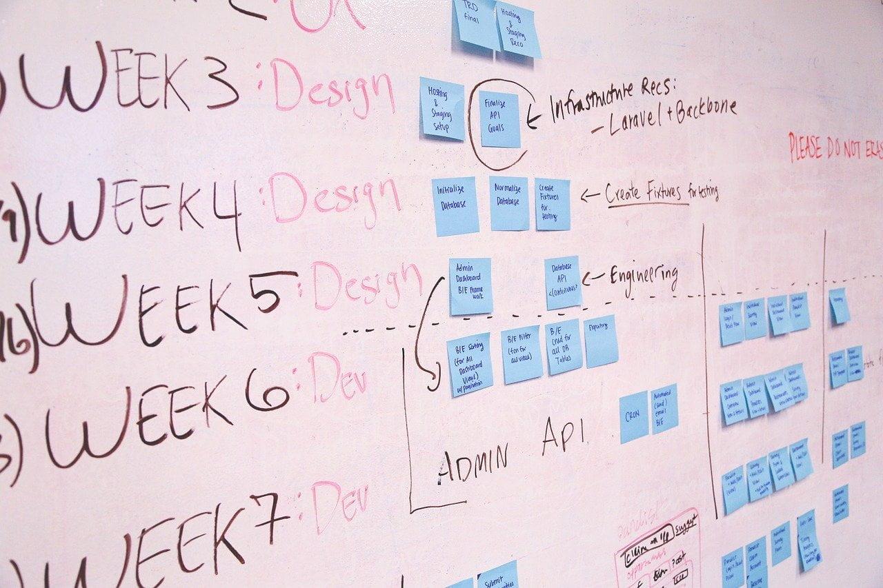 whiteboard, strategy, diagram
