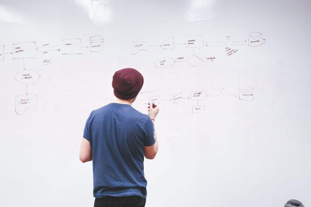 Plane mit JAlegara Brainstorme - Überlege dir wie du das erhälst, was du brauchst und wie du eventuelle Probleme überwinden kannst