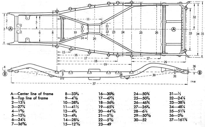 Wiring Diagrams 1941 Lincoln Zephyr Mercury Zephyr Wiring