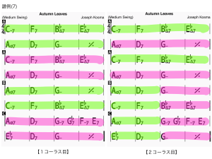 Chord chart of Autumn Leaves as sample score 07 of trading-4s
