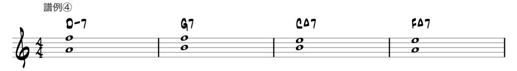 sample score 4 of requirements-for-chord-instruments-players-to-join-a-session