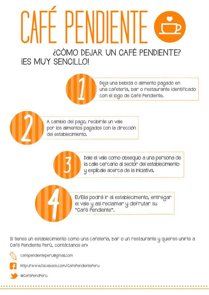 Cafe pendiente perú
