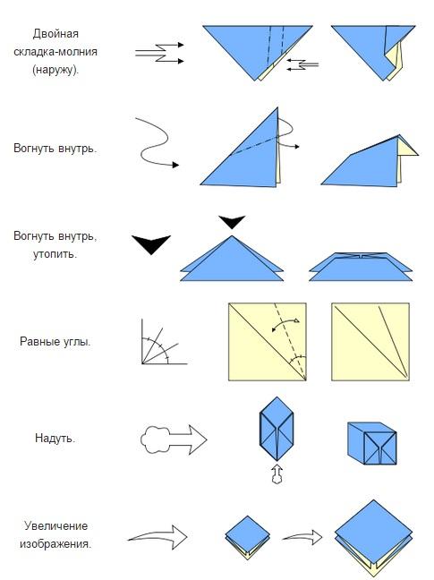 Akira Yoshizawa, o pai do origami moderno – Veja Online   648x485