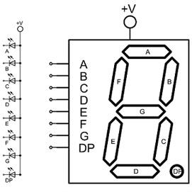 7 Segment Display Logic Diagram For Not Logic Diagram