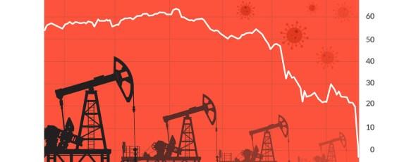 Oil goes negative crude MarketWatch | James Alexander Michie