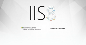 IIS 8 default website landing page