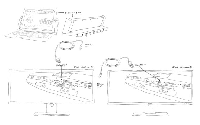 Sketch of my Surface Pro 3 with two external displays