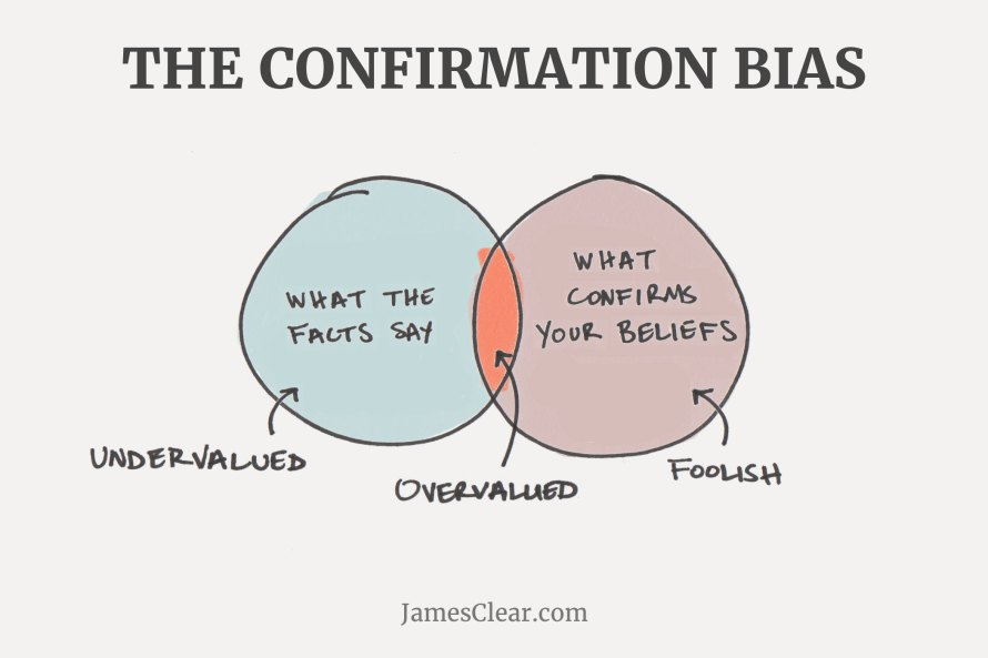 confirmation bias (Common Mental Errors)