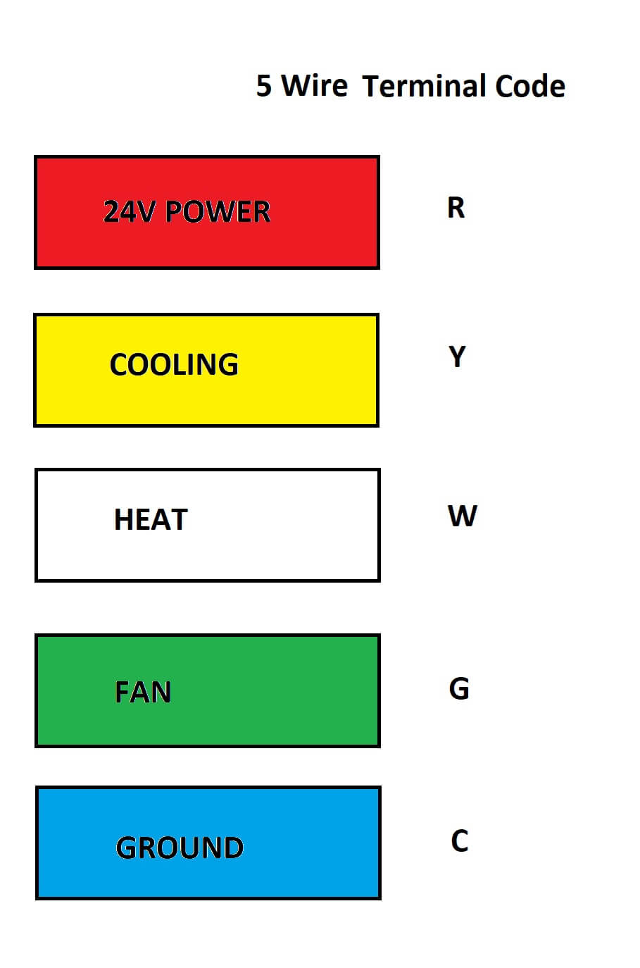 Wiring Color Code For Thermostat