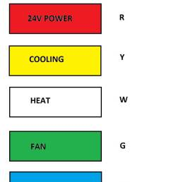 hvac thermostat wiring color code use wiring diagram thermostat wiring color code besides nordyne electric furnace wiring [ 909 x 1374 Pixel ]