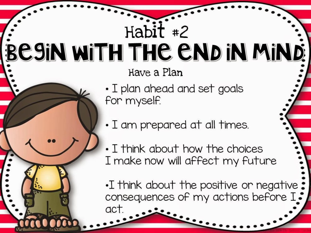 medium resolution of Habits / Habit 2- Begin With The End in Mind