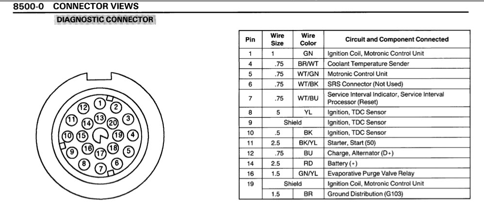101 Wire Harness Diagram M51d25 Tds Wiring Conversion Bmw E30 Notes James Fawcett