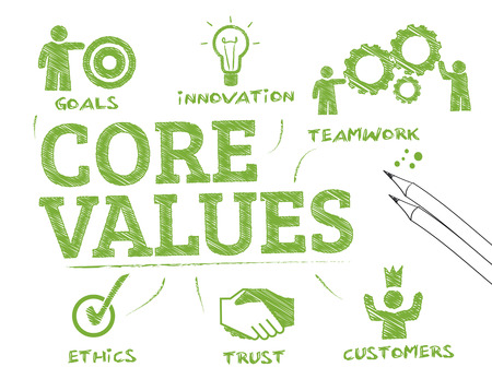 Core Values - NC Estate Planning