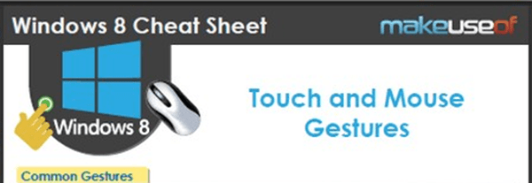 Windows 8 Cheat Sheet–Touch and Mouse Gestures